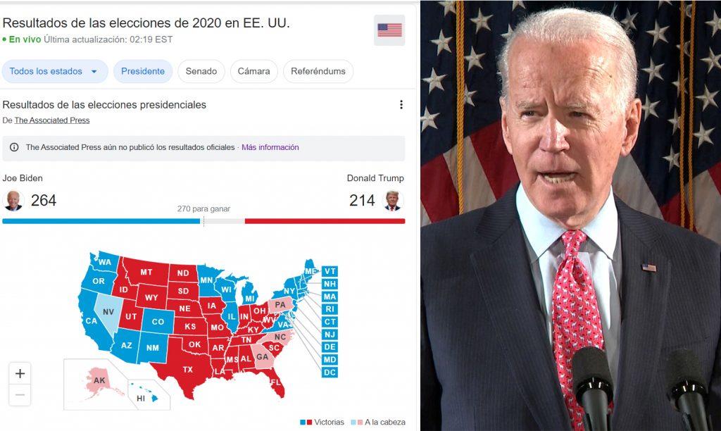 El triunfo para uno u otro candidato dependerá de muy pocos votos