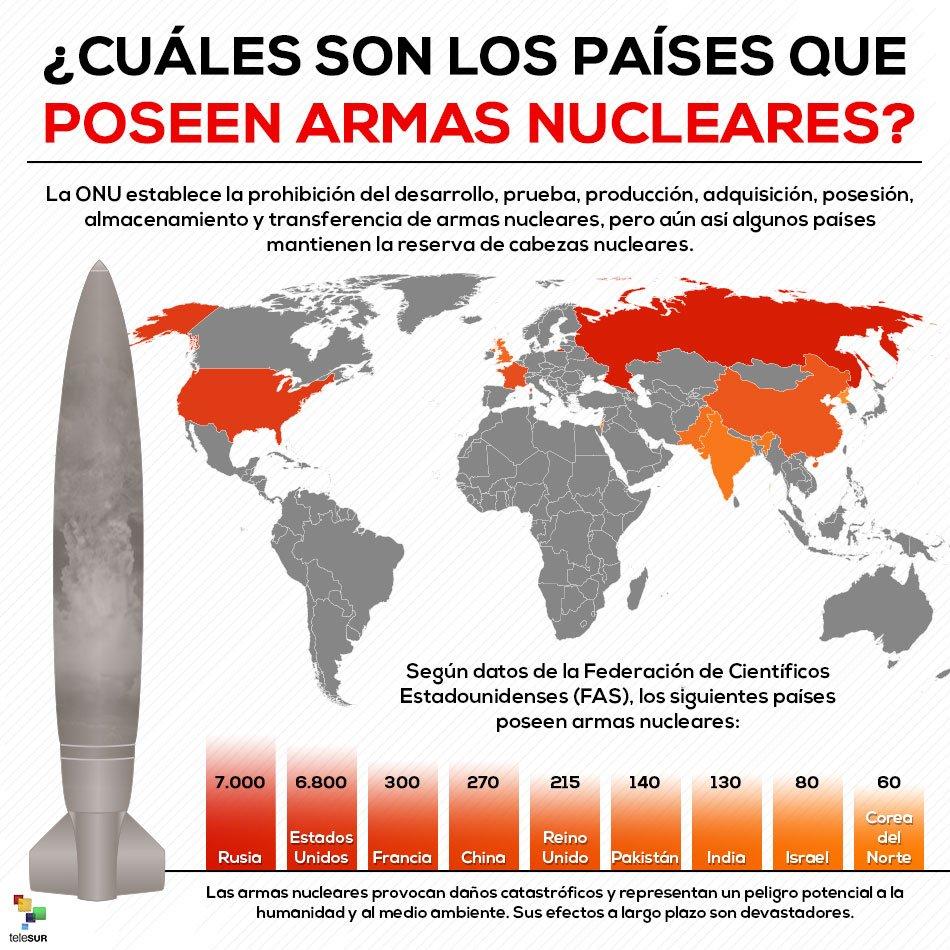 Gasto de 137 mil dólares al minuto en armas nucleares